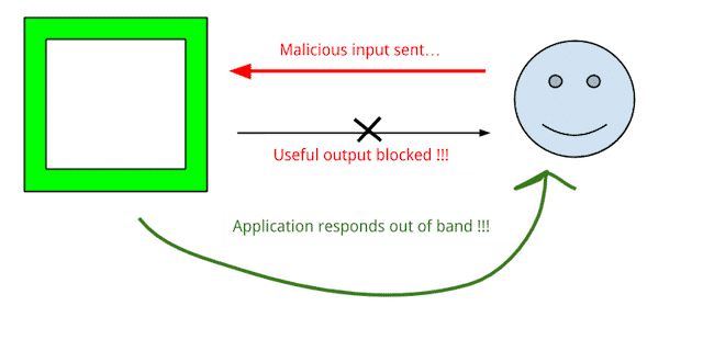 Capturing Out-of-band Interactions During Web Assessments