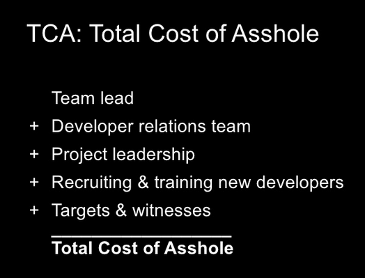 , Total Cost of Asshole