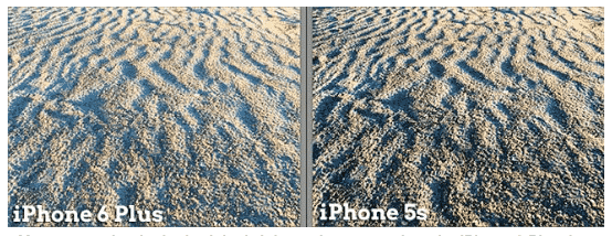 , The iPhone 6's Camera Has a Major Flaw