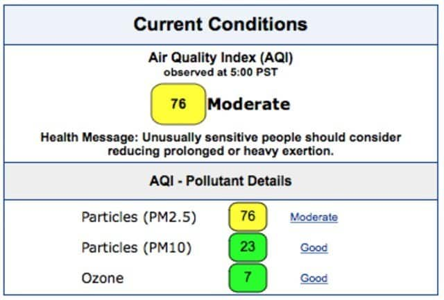 , Get California Air Quality Using Ruby