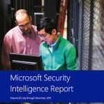 Security Report Analysis: Microsoft Security Intelligence Report H2-2015