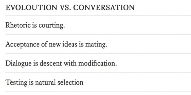 , Reading and Conversation as Idea Evolution