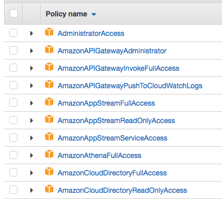 , AWS IAM Security Terminology Primer