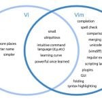 The Differences Between Vi, Vim, and Emacs
