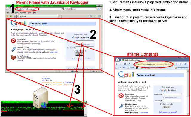 The Difference Between Cross-frame and Cross-site Scripting