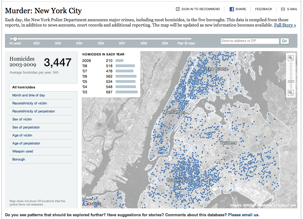 NYC Crime Visualizations