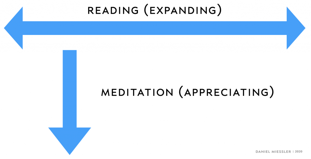 reading experiencing