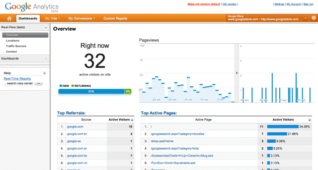 From Chartbeat to Google Analytics