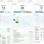 Creating a Realtime Traffic Dashboard with Google Analytics