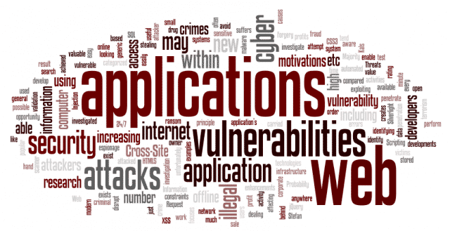 , Web Application Security Testing Resources