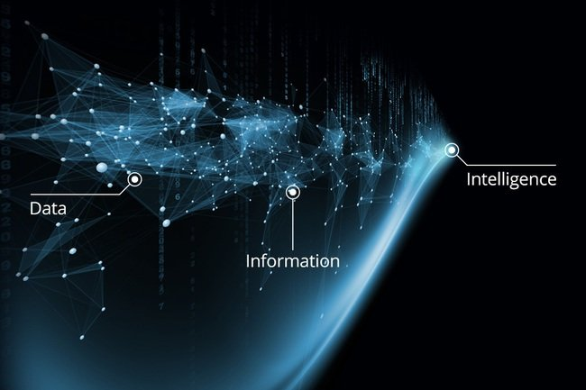 , The Difference Between Data, Information, and Intelligence