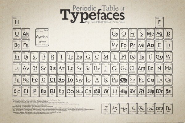 , 5 Ways to Instantly Upgrade Your Online Typography