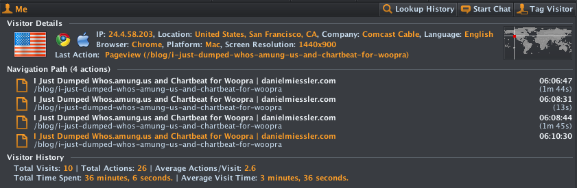 , I Just Dumped Whos.amung.us and Chartbeat for Woopra